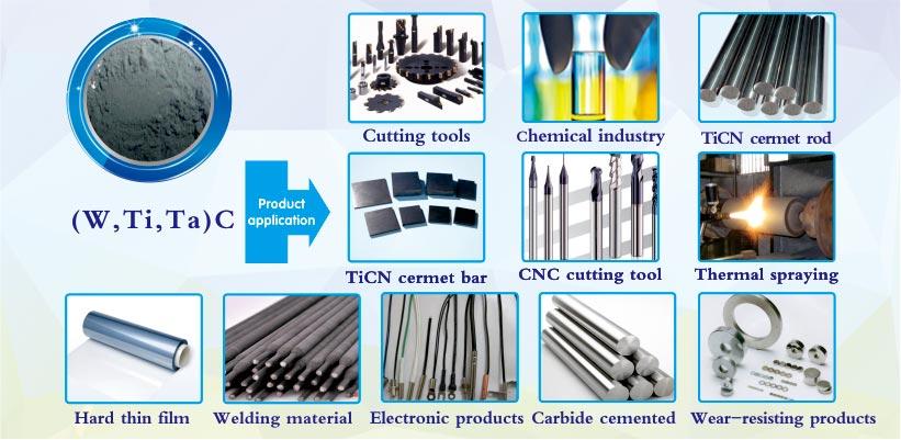 (W, Ti, Ta) C products applications