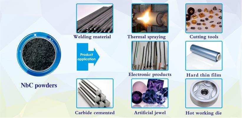 NbC Niobium carbide powder products applications