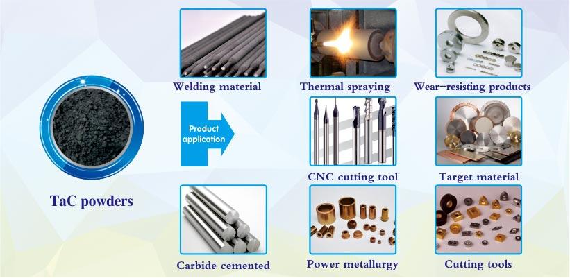 TaC Tantalum carbide powder products applications