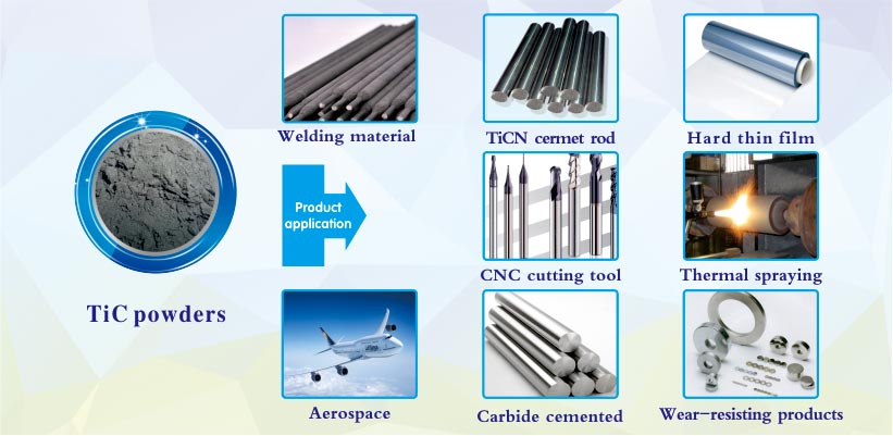 TiC Titanium Carbide Powder products applications