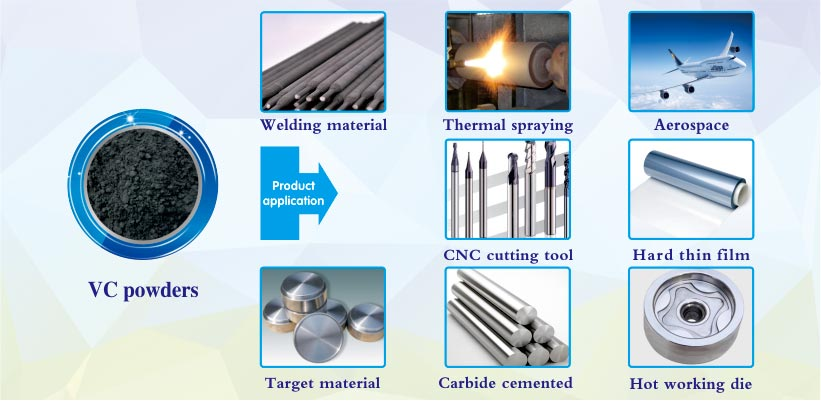 VC Vanadium Carbide Powder products applications
